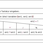 Struktogramm via Structorizer